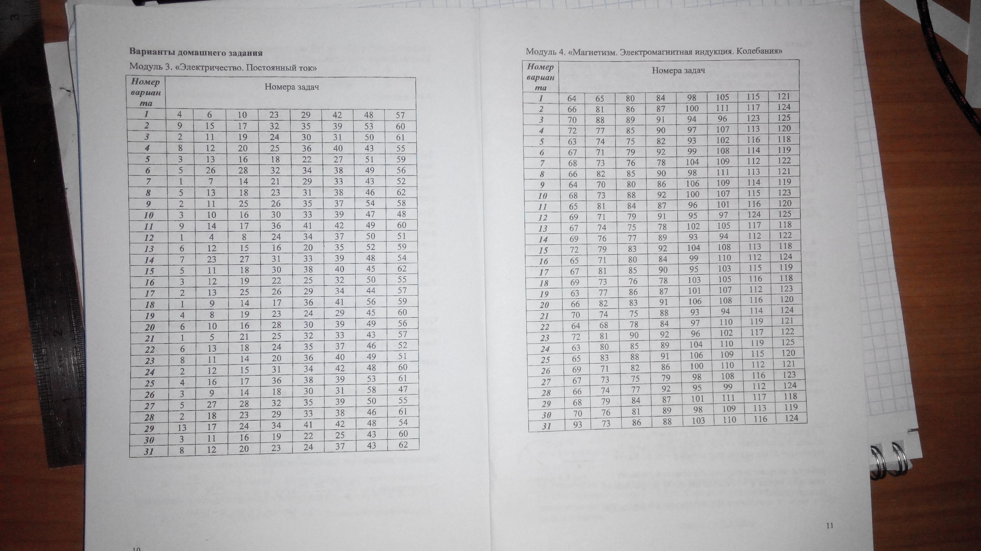 Ответ ru готовые домашние задания просещение