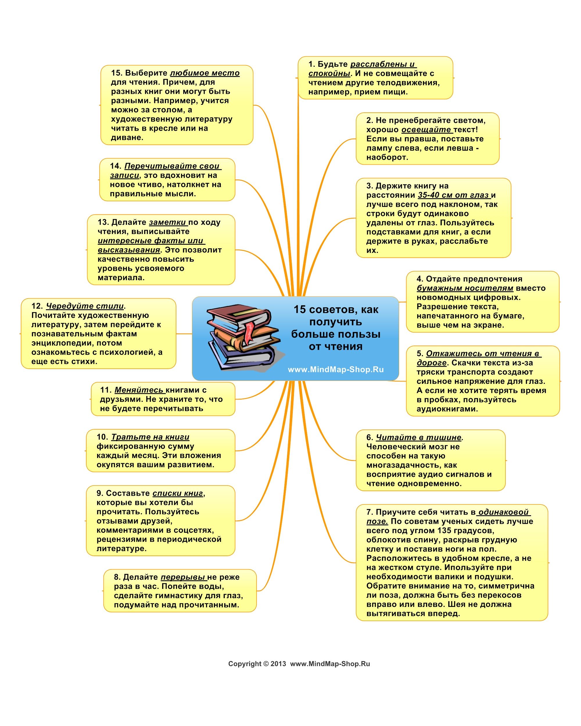 Как сделать выборку по психологии